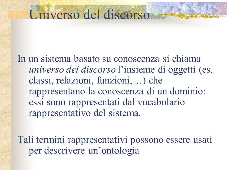 Universo del discorso