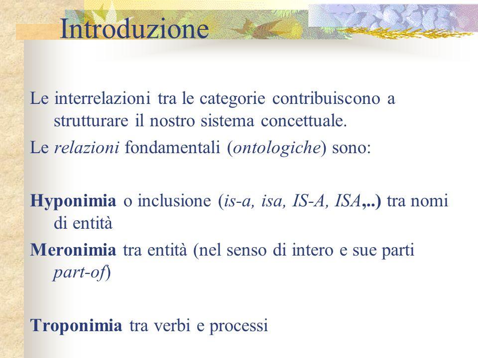 Introduzione Le interrelazioni tra le categorie contribuiscono a strutturare il nostro sistema concettuale.