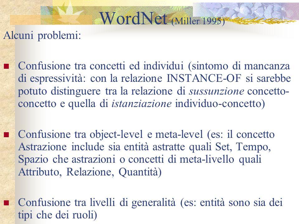 WordNet (Miller 1995) Alcuni problemi: