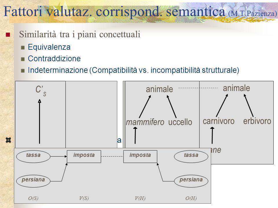 Fattori valutaz. corrispond. semantica (M.T.Pazienza)