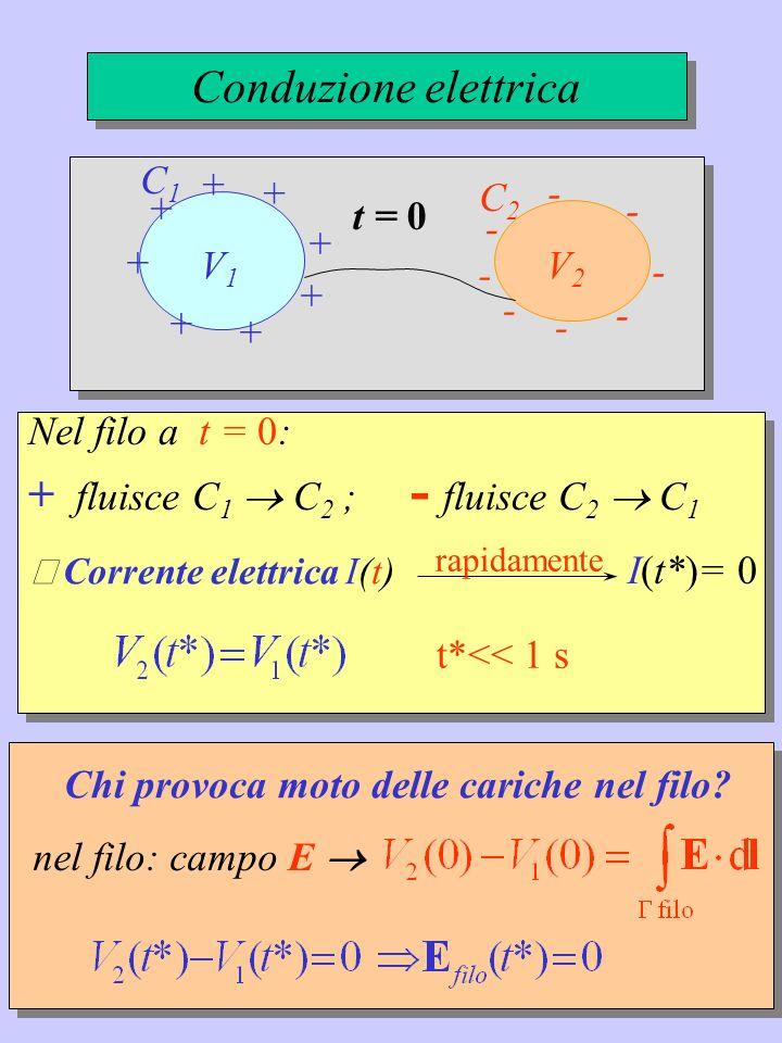 + fluisce C1 ® C2 ; - fluisce C2 ® C1