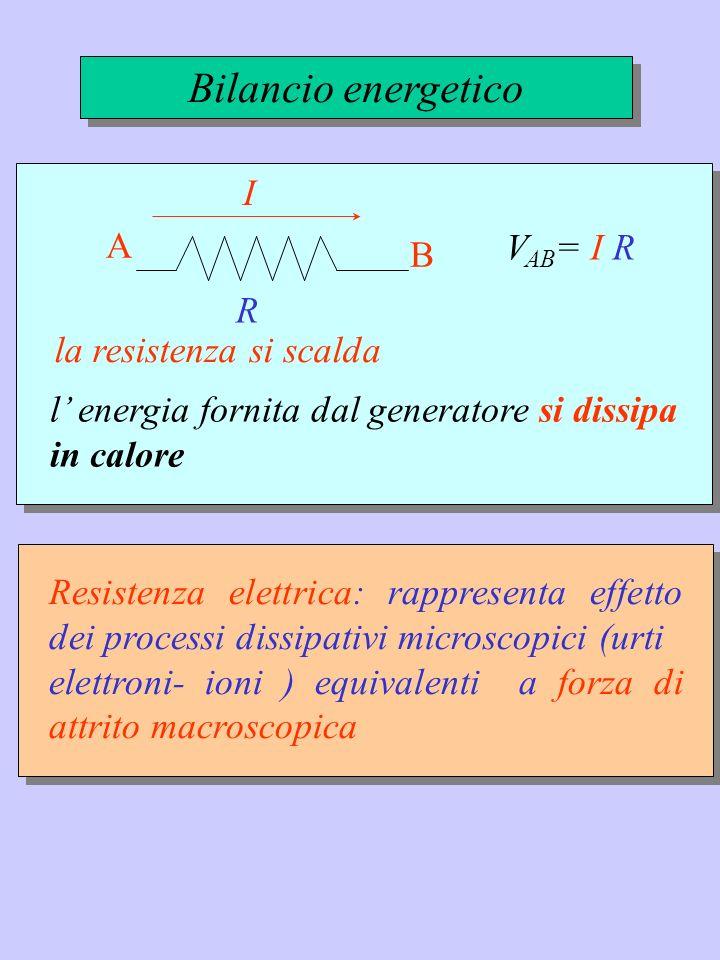Bilancio energetico I A VAB= I R B R la resistenza si scalda