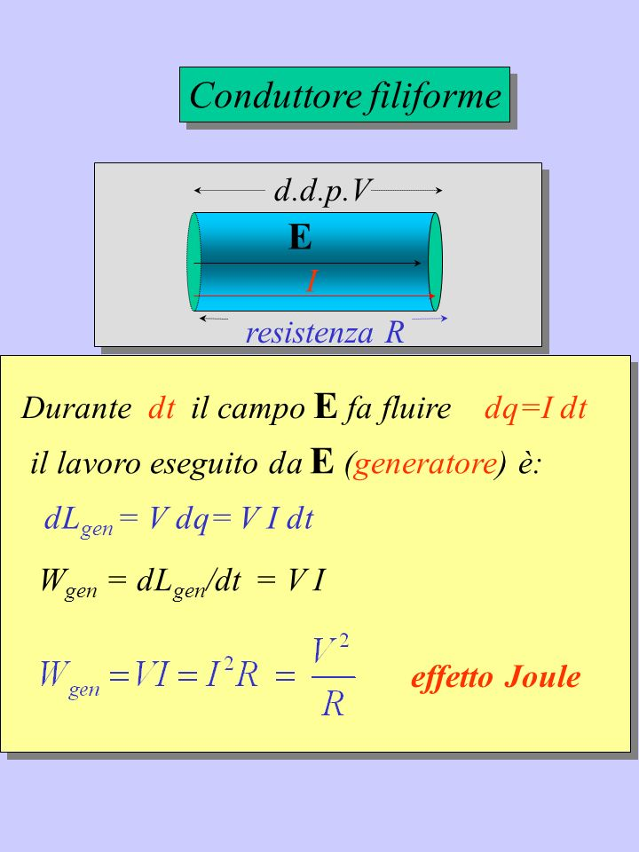 Conduttore filiforme E d.d.p.V I resistenza R
