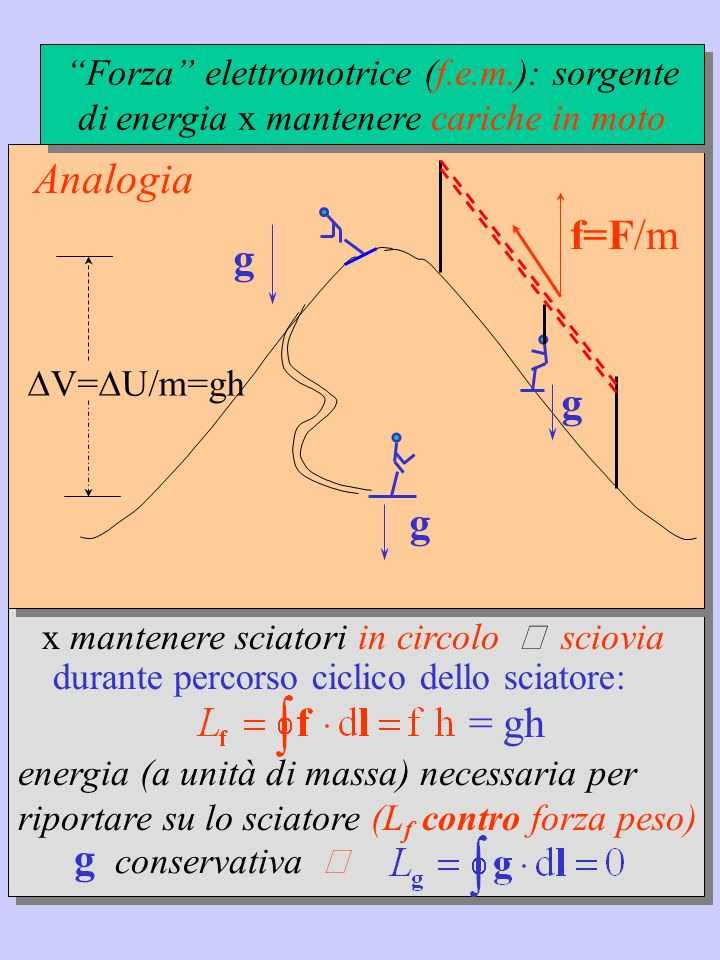 Analogia f=F/m g = gh g conservativa Þ