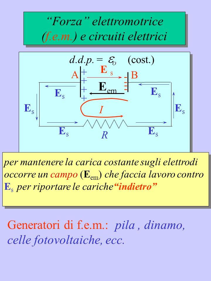 Forza elettromotrice (f.e.m.) e circuiti elettrici
