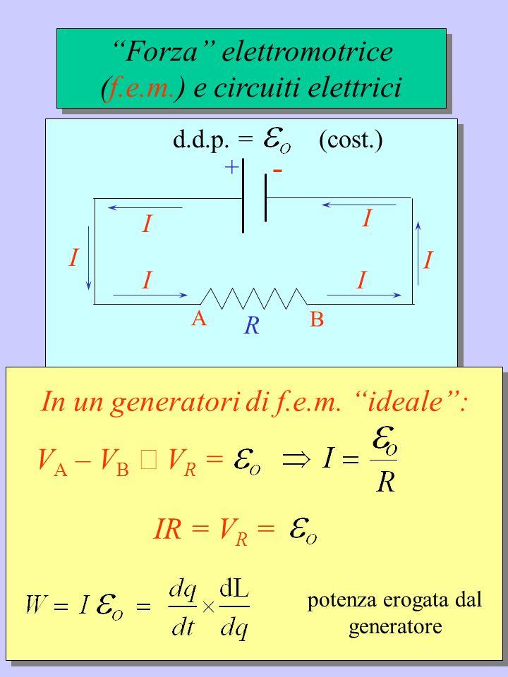 - Forza elettromotrice (f.e.m.) e circuiti elettrici