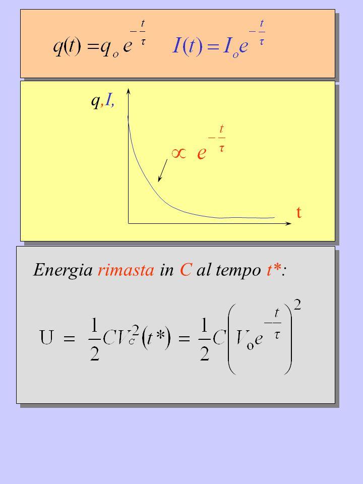q,I, t Energia rimasta in C al tempo t*: