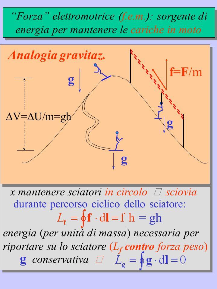 Analogia gravitaz. f=F/m g = gh g conservativa Þ