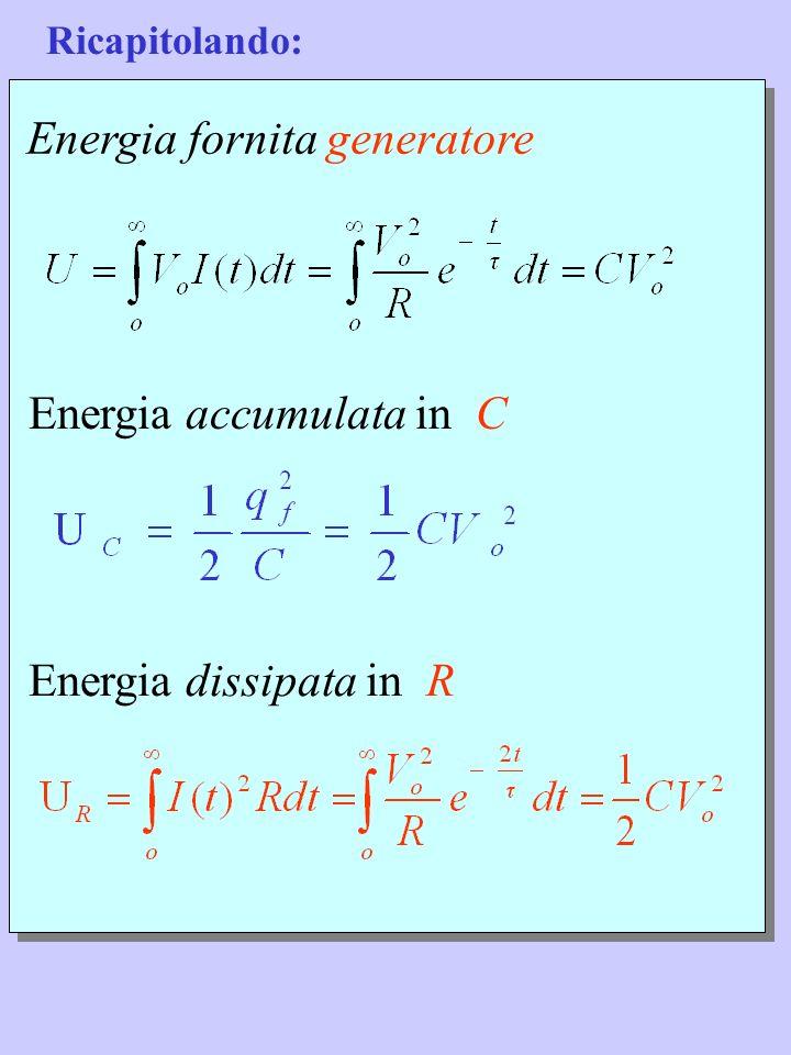 Energia fornita generatore