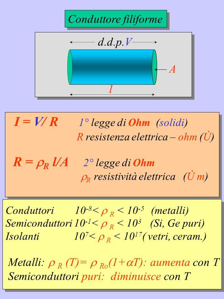 I = V/ R 1° legge di Ohm (solidi)