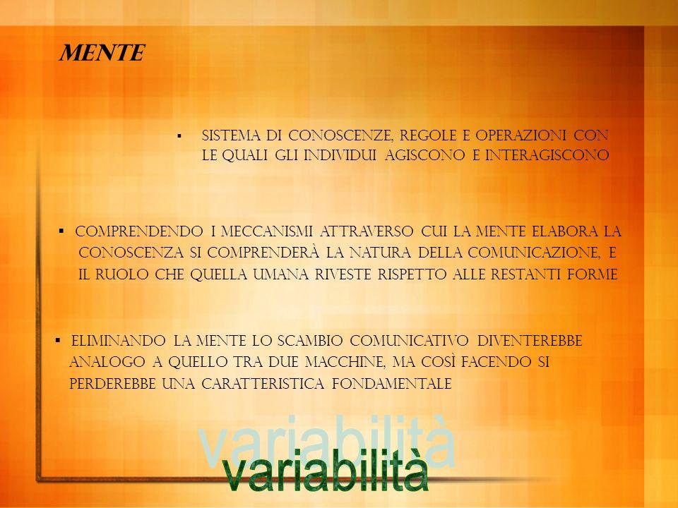 variabilità MENTE sistema di conoscenze, regole e operazioni con
