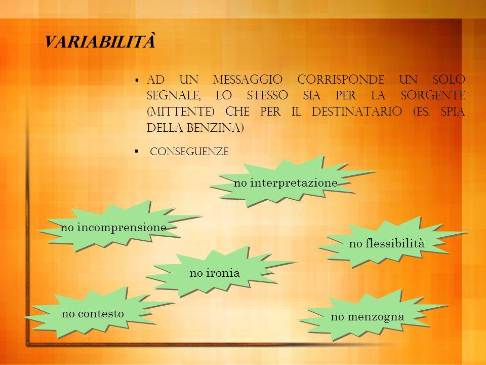 Variabilità ad un messaggio corrisponde un solo segnale, lo stesso sia per la sorgente (mittente) che per il destinatario (es. spia della benzina)