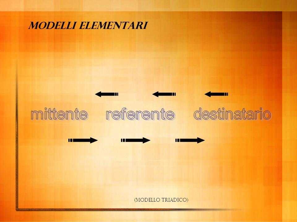 Modelli elementari mittente referente destinatario (modello triadico)