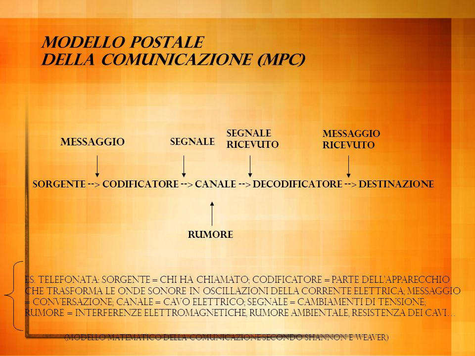 Modello postale della comunicazione (MPC)