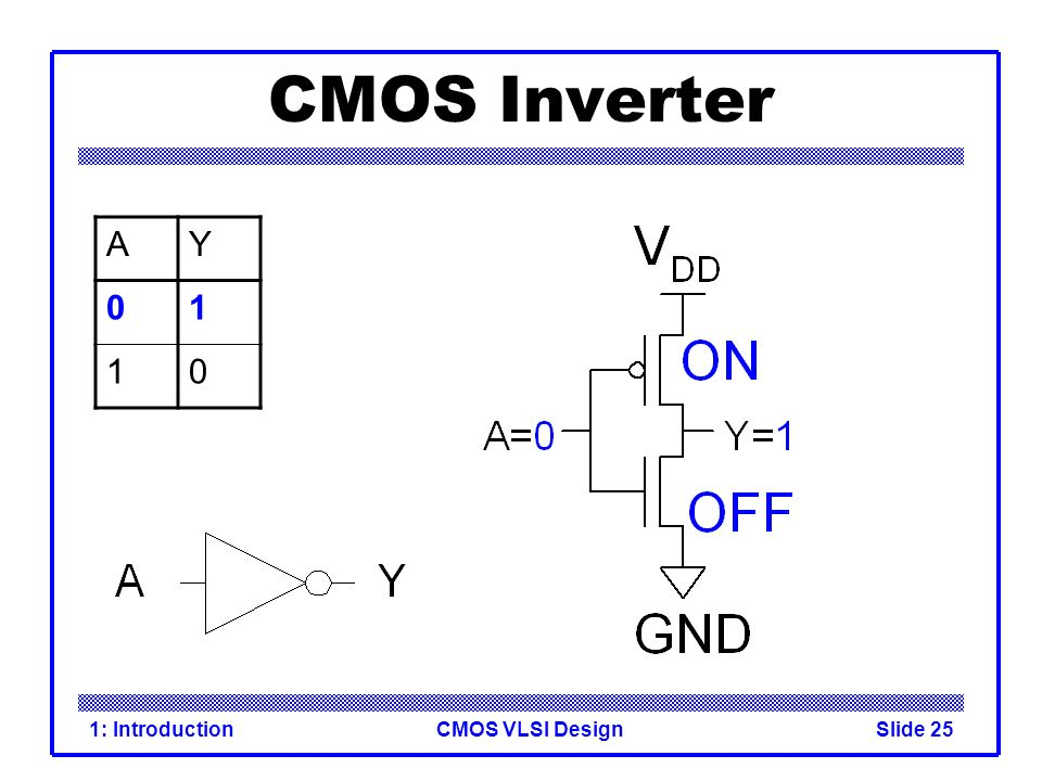 CMOS Inverter A Y 1 1: Introduction