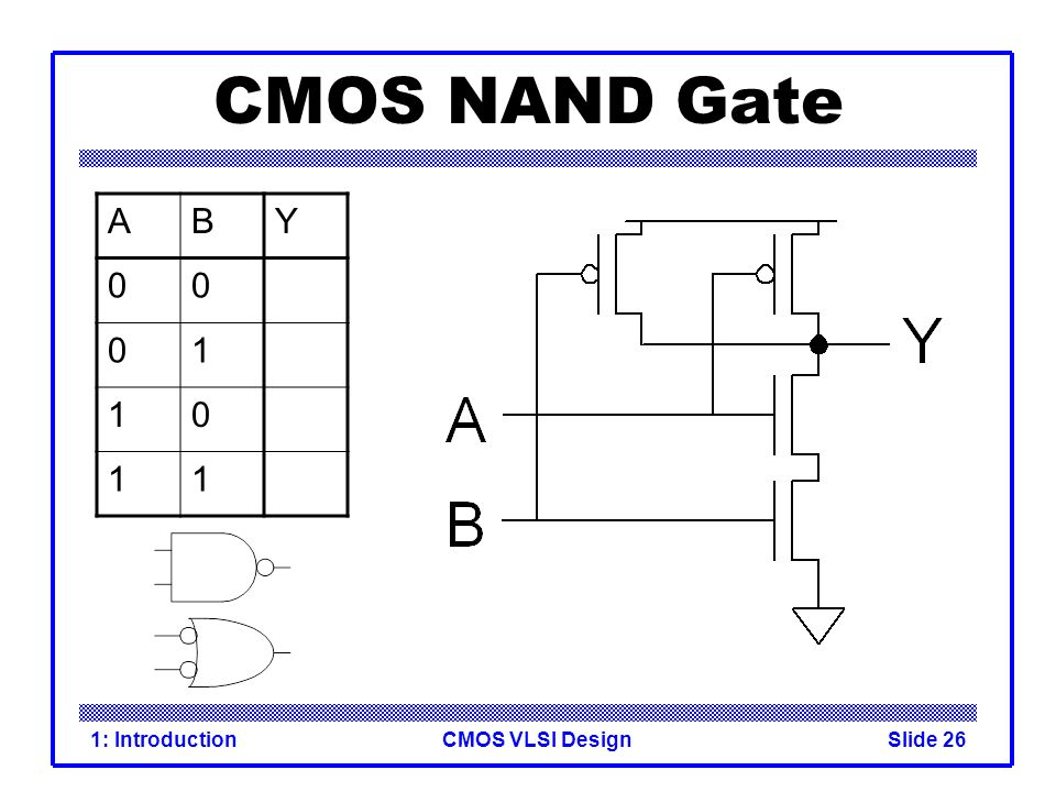 CMOS NAND Gate A B Y 1 1: Introduction