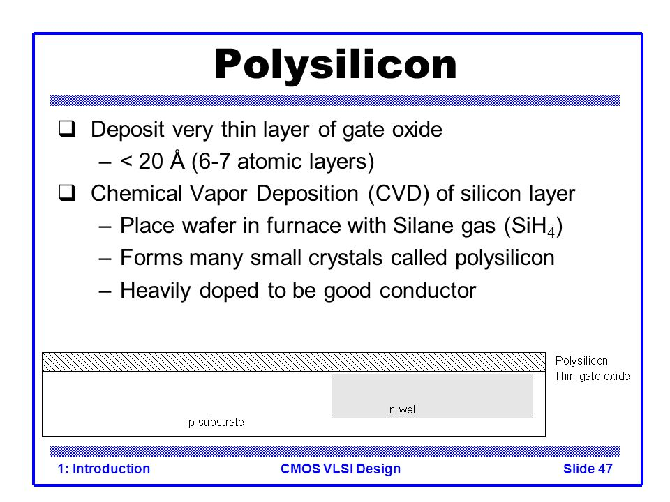 Polysilicon Deposit very thin layer of gate oxide