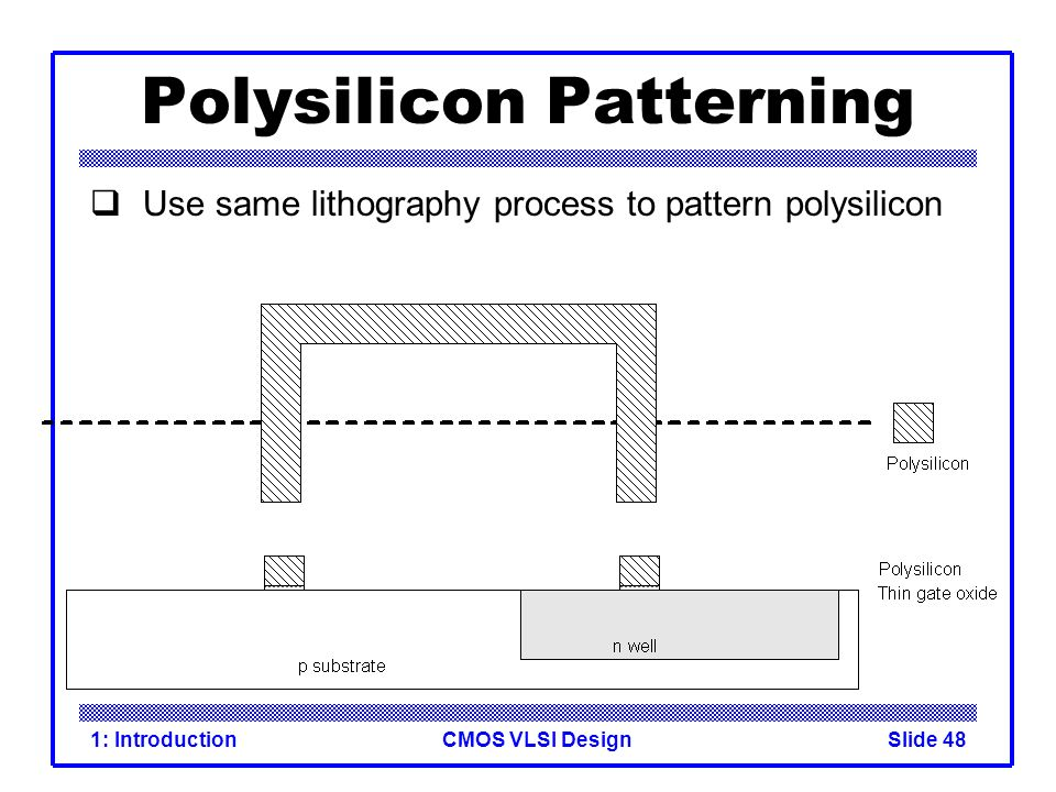 Polysilicon Patterning