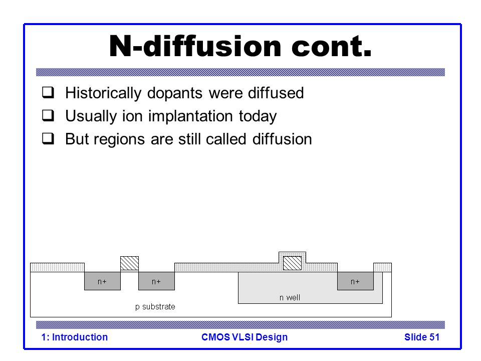 N-diffusion cont. Historically dopants were diffused