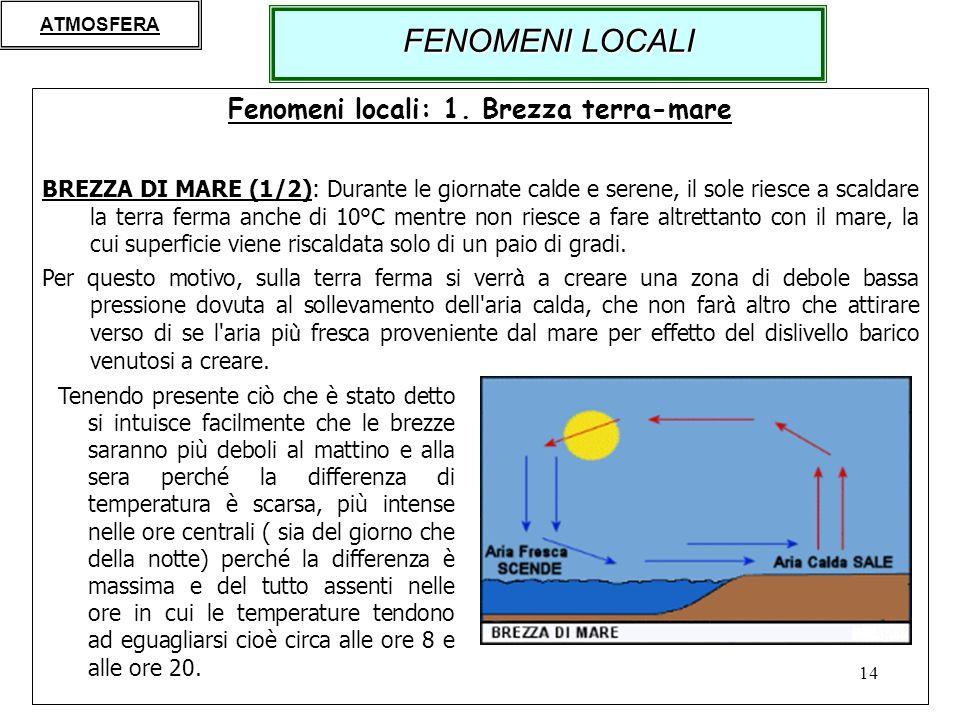 Fenomeni locali: 1. Brezza terra-mare