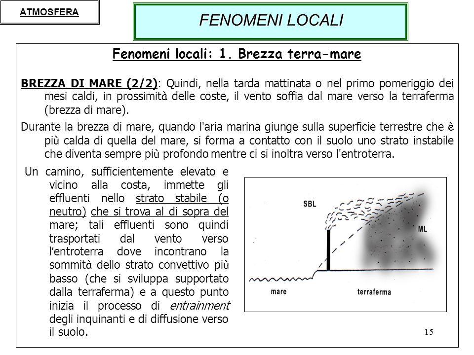 Corso di dinamica degli inquinanti atmosfera parte 2 09 universit di roma tor vergata anno - Sopra un mare di specchi si vola ...