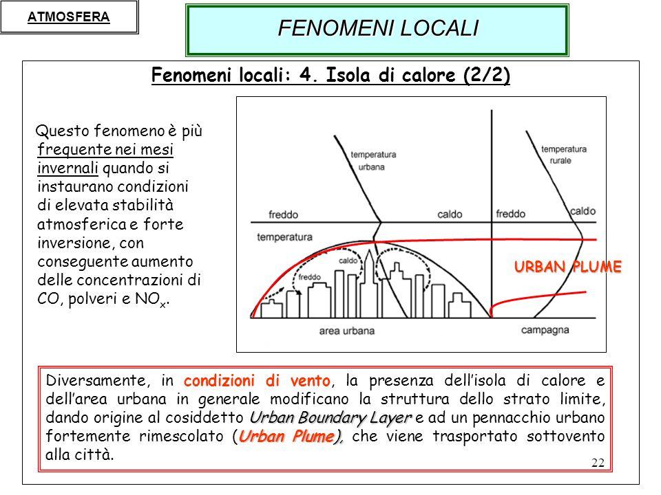 Fenomeni locali: 4. Isola di calore (2/2)