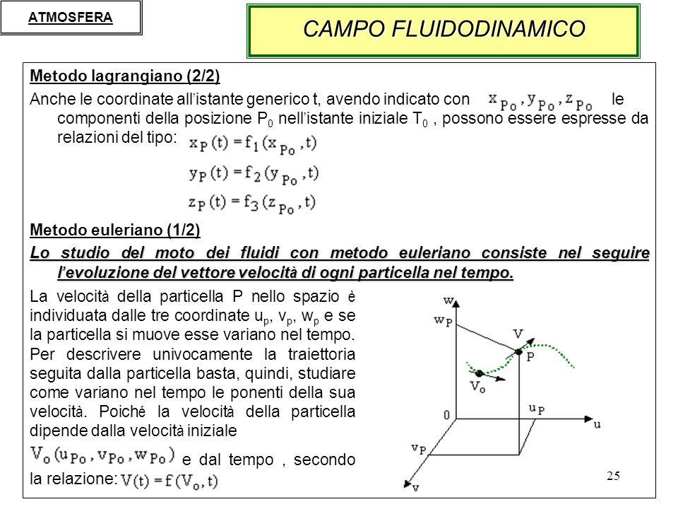 CAMPO FLUIDODINAMICO Metodo lagrangiano (2/2)