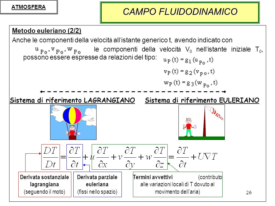 CAMPO FLUIDODINAMICO Metodo euleriano (2/2)