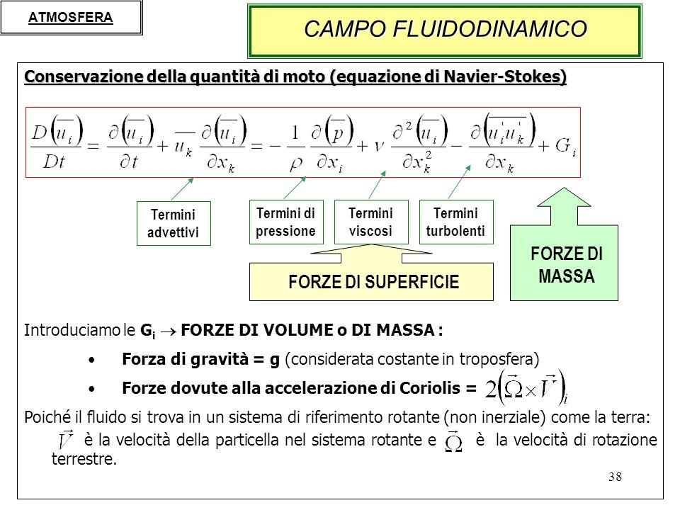 CAMPO FLUIDODINAMICO FORZE DI MASSA FORZE DI SUPERFICIE