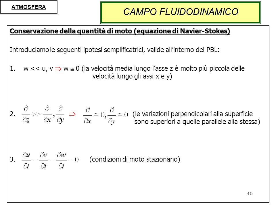 ATMOSFERA CAMPO FLUIDODINAMICO. Conservazione della quantità di moto (equazione di Navier-Stokes)