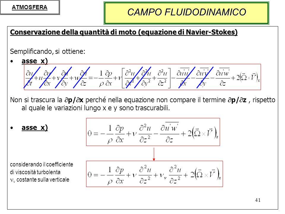 ATMOSFERA CAMPO FLUIDODINAMICO. Conservazione della quantità di moto (equazione di Navier-Stokes) Semplificando, si ottiene: