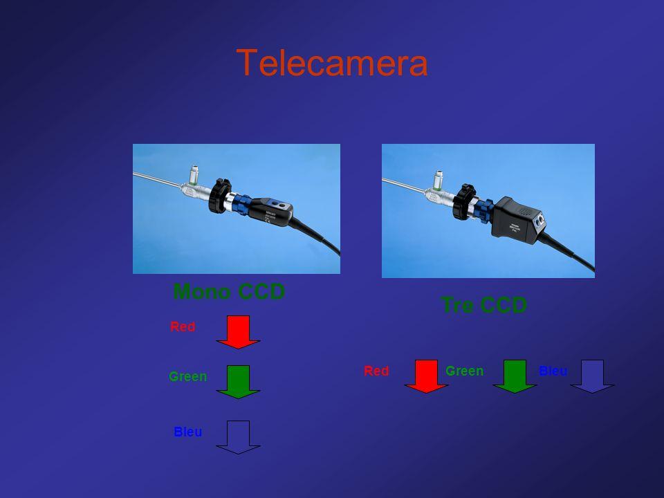 Telecamera Mono CCD Tre CCD Red Red Green Bleu Green Bleu