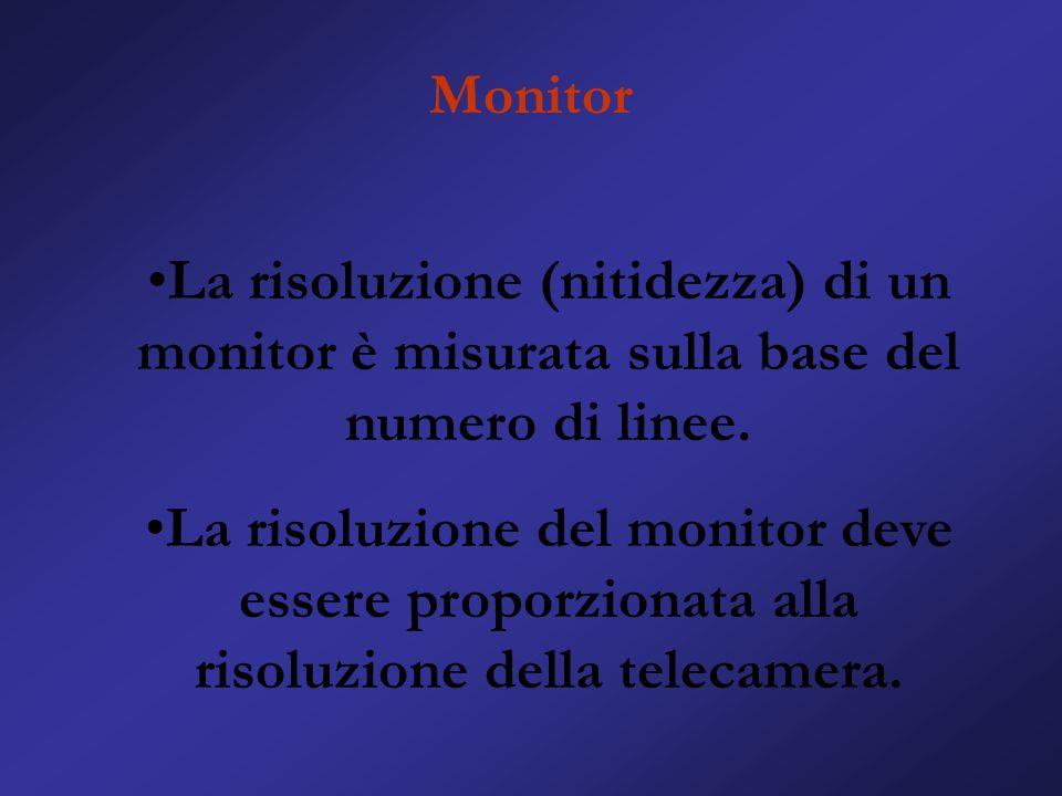Monitor La risoluzione (nitidezza) di un monitor è misurata sulla base del numero di linee.