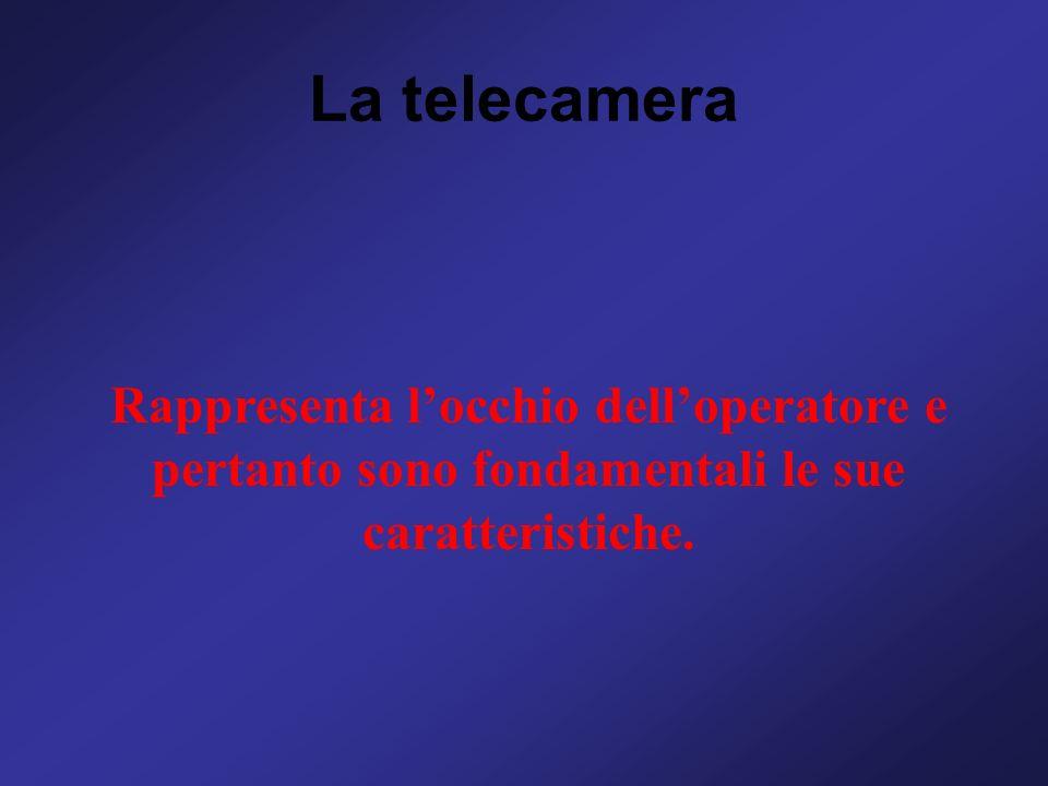 La telecamera Rappresenta l'occhio dell'operatore e pertanto sono fondamentali le sue caratteristiche.