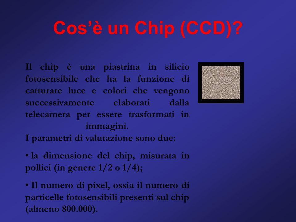 Cos'è un Chip (CCD)