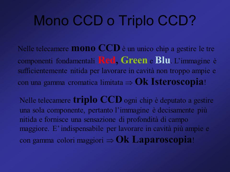 Mono CCD o Triplo CCD