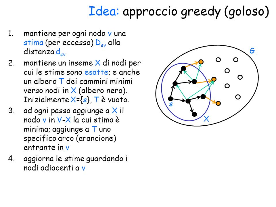 Idea: approccio greedy (goloso)
