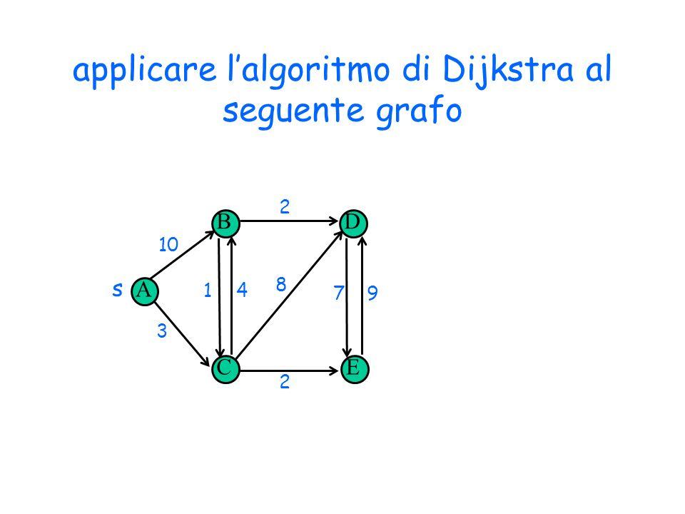 applicare l'algoritmo di Dijkstra al seguente grafo