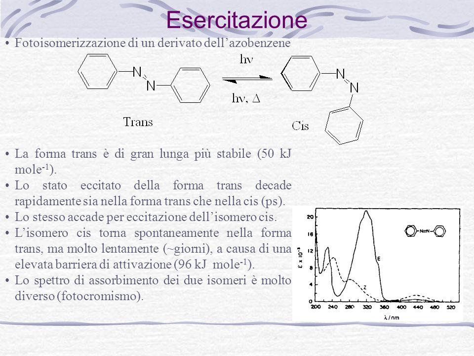 Esercitazione Fotoisomerizzazione di un derivato dell'azobenzene