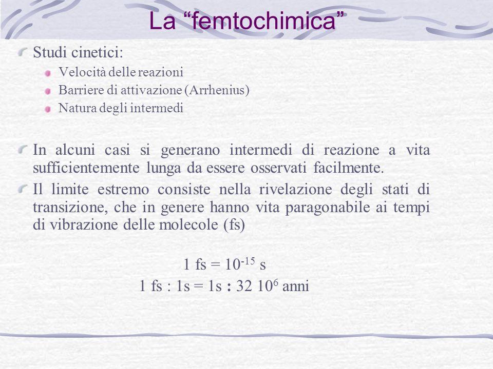 La femtochimica Studi cinetici: