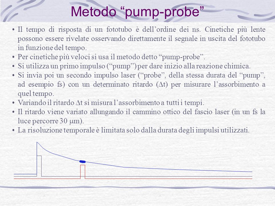 Metodo pump-probe
