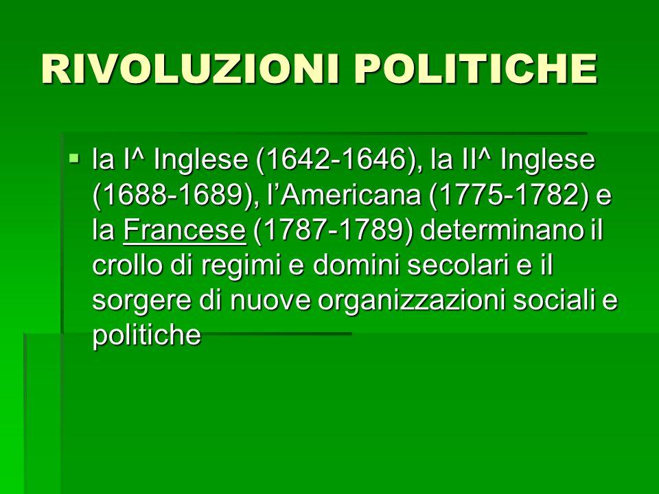 RIVOLUZIONI POLITICHE