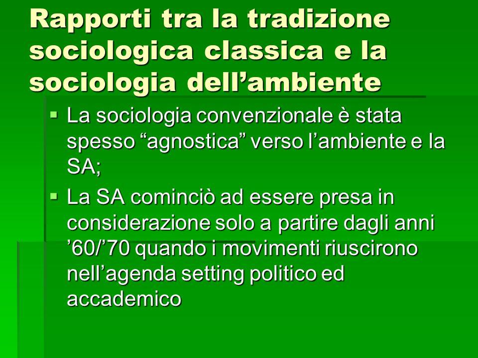 Rapporti tra la tradizione sociologica classica e la sociologia dell'ambiente