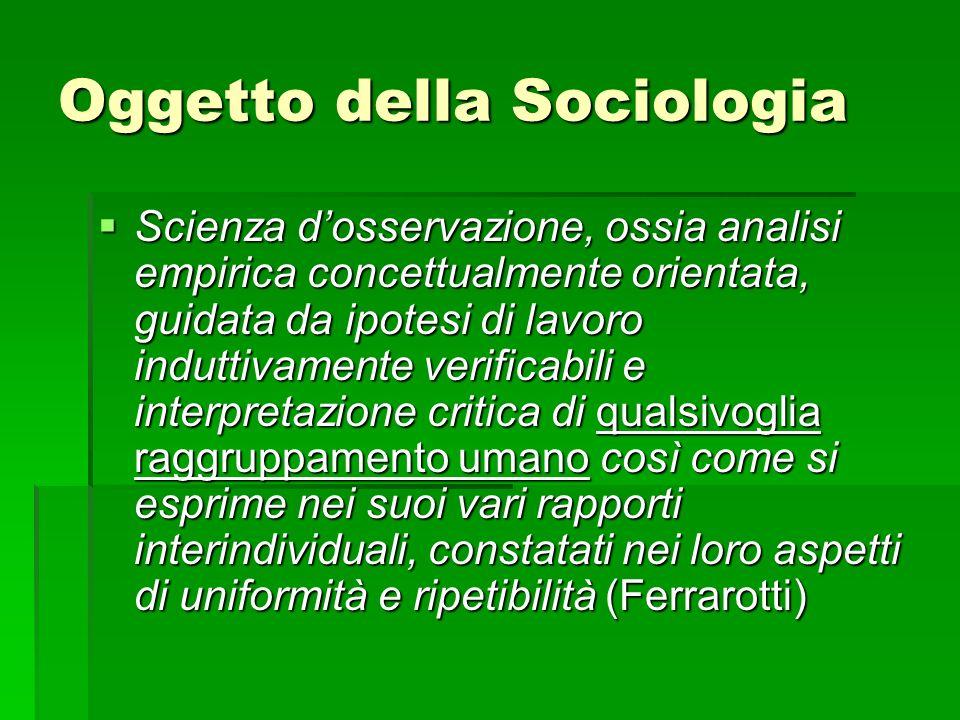 Oggetto della Sociologia