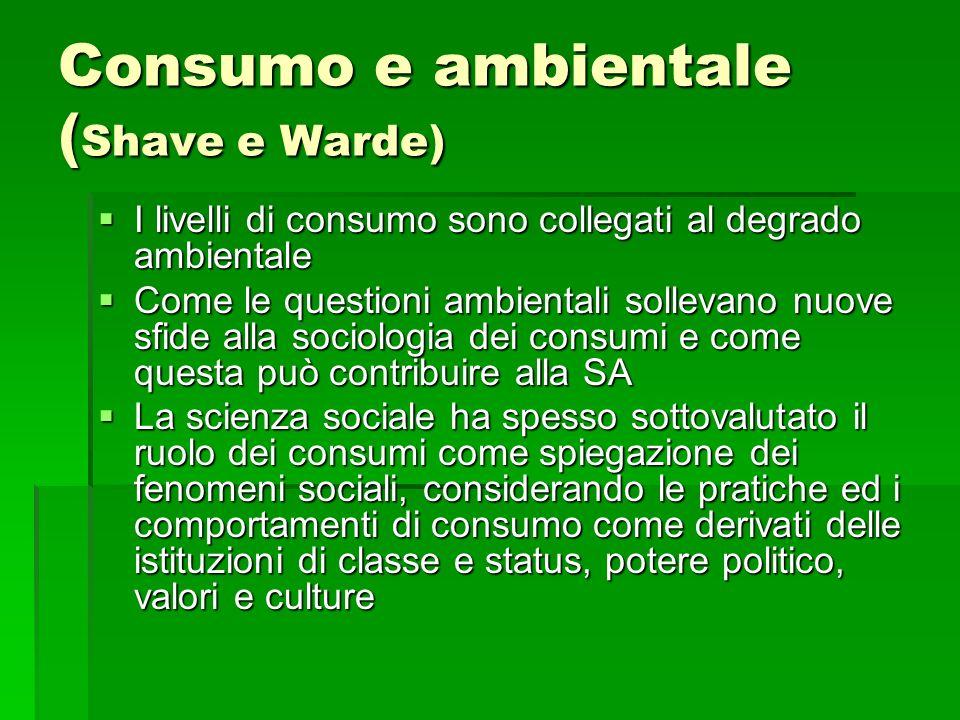 Consumo e ambientale (Shave e Warde)