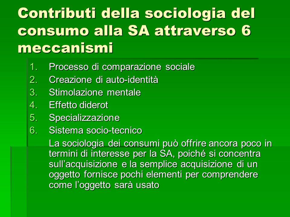 Contributi della sociologia del consumo alla SA attraverso 6 meccanismi