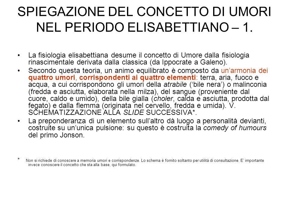SPIEGAZIONE DEL CONCETTO DI UMORI NEL PERIODO ELISABETTIANO – 1.
