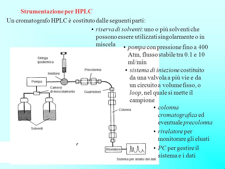 Strumentazione per HPLC