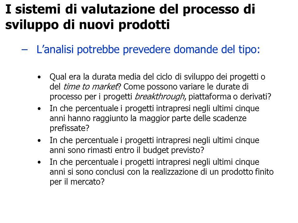 I sistemi di valutazione del processo di sviluppo di nuovi prodotti