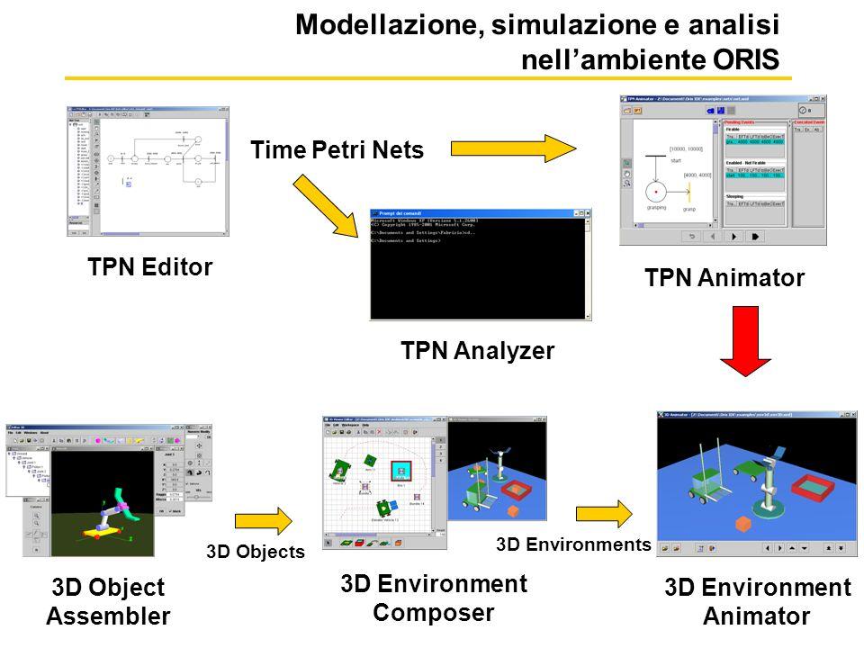 Modellazione, simulazione e analisi nell'ambiente ORIS